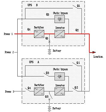 Parallel Server Redundancy on electrical system diagram, ups cable diagram, how ups works diagram, smps diagram, ups wiring diagram, circuit diagram, ups line diagram, ups pcb diagram, ups installation diagram, as is to be diagram, ups inverter diagram, 3 wire wiring diagram, led wiring diagram, ups block diagram, exploded diagram, ups power diagram, apc ups diagram, ups backup diagram, ups transformer diagram, ac to dc converter diagram,