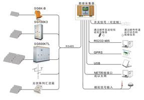 Power Info Logger